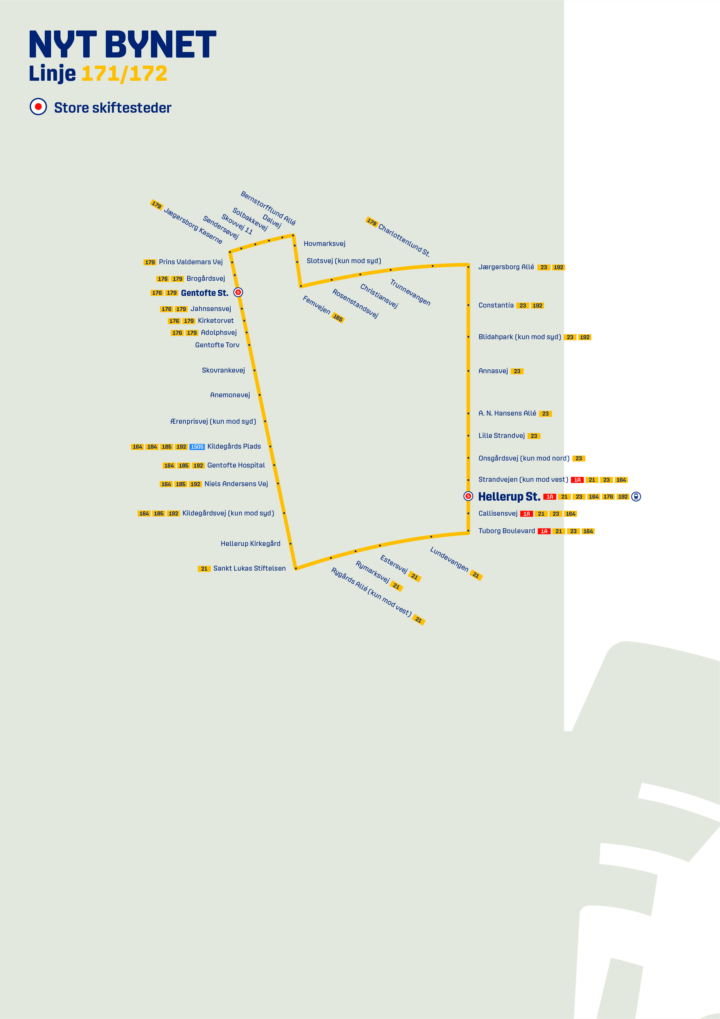 Den Nye Linje 171 172 I Nyt Bynet Dot